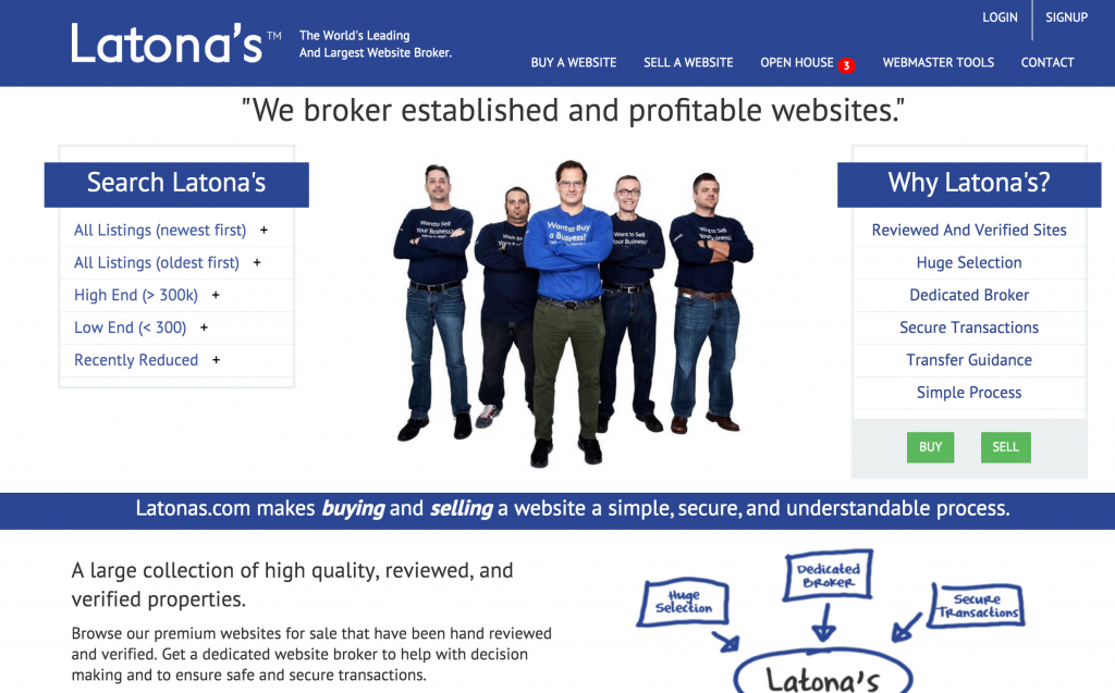 Latonas Website Brokerage